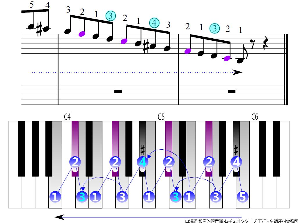 f4.-Bm-harmonic-RH2-descending