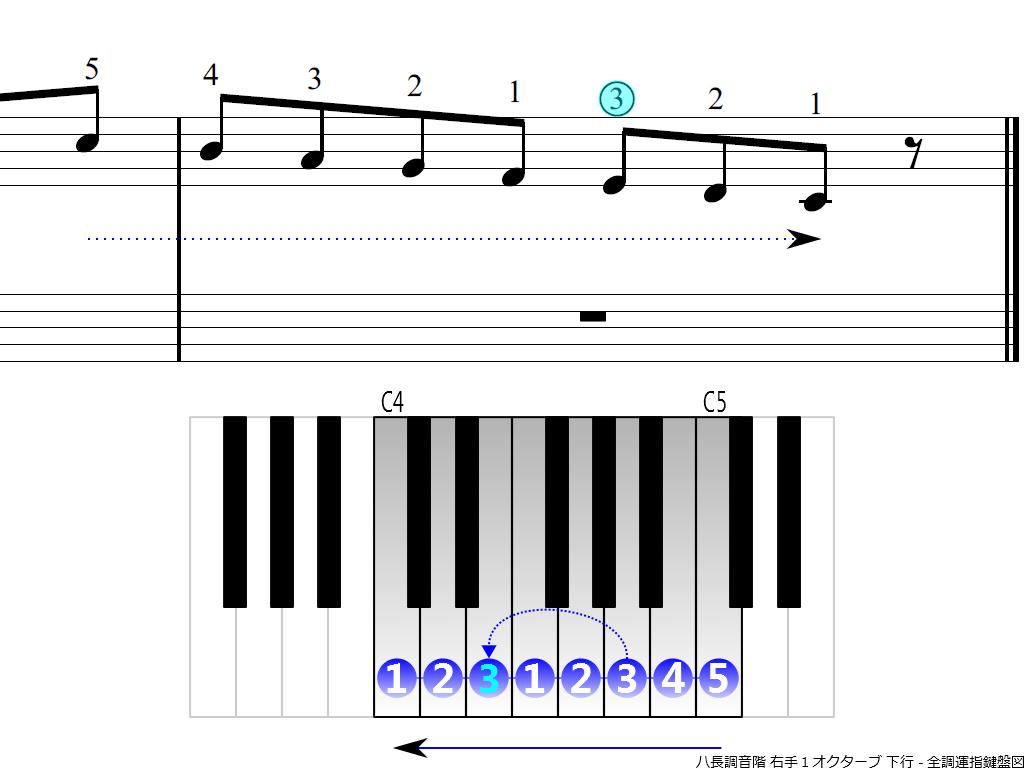 f4.-C-RH1-descending