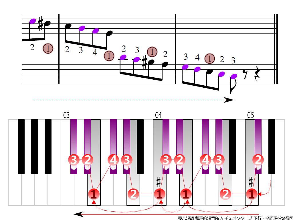 f4.-C-sharp-m-harmonic-LH2-descending