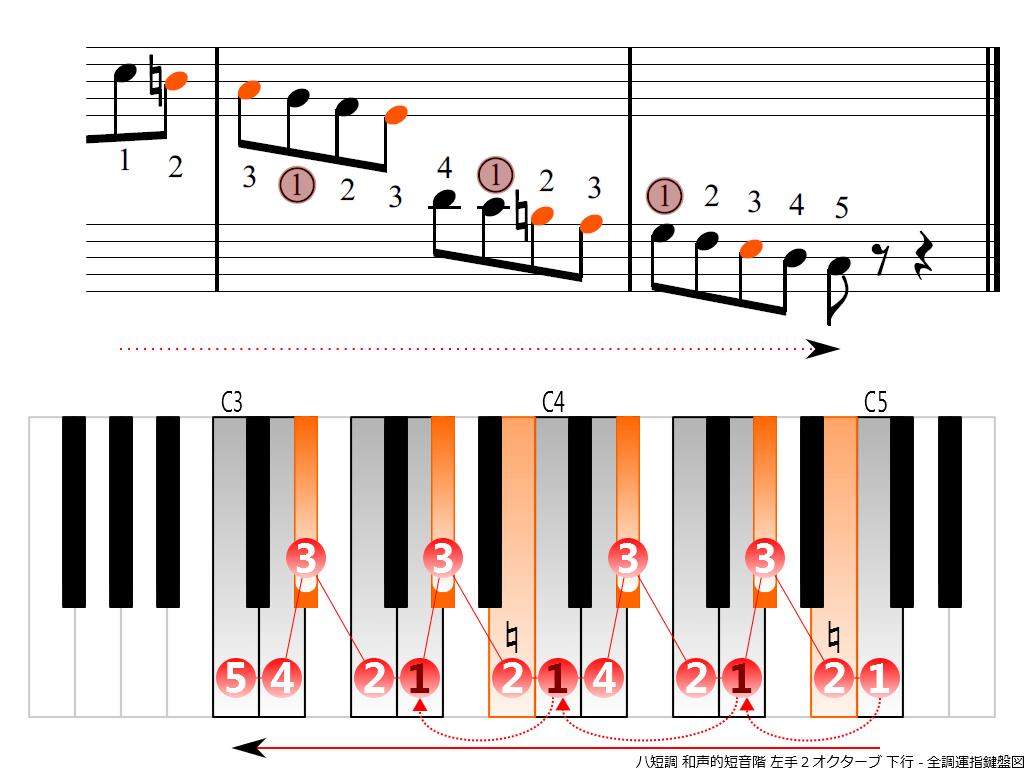 f4.-Cm-harmonic-LH2-descending