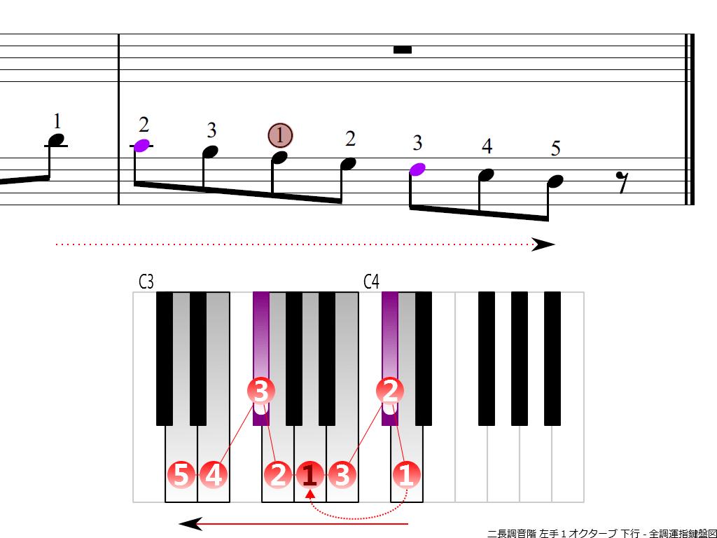 f4.-D-LH1-descending