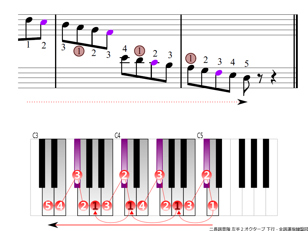 f4.-D-LH2-descending