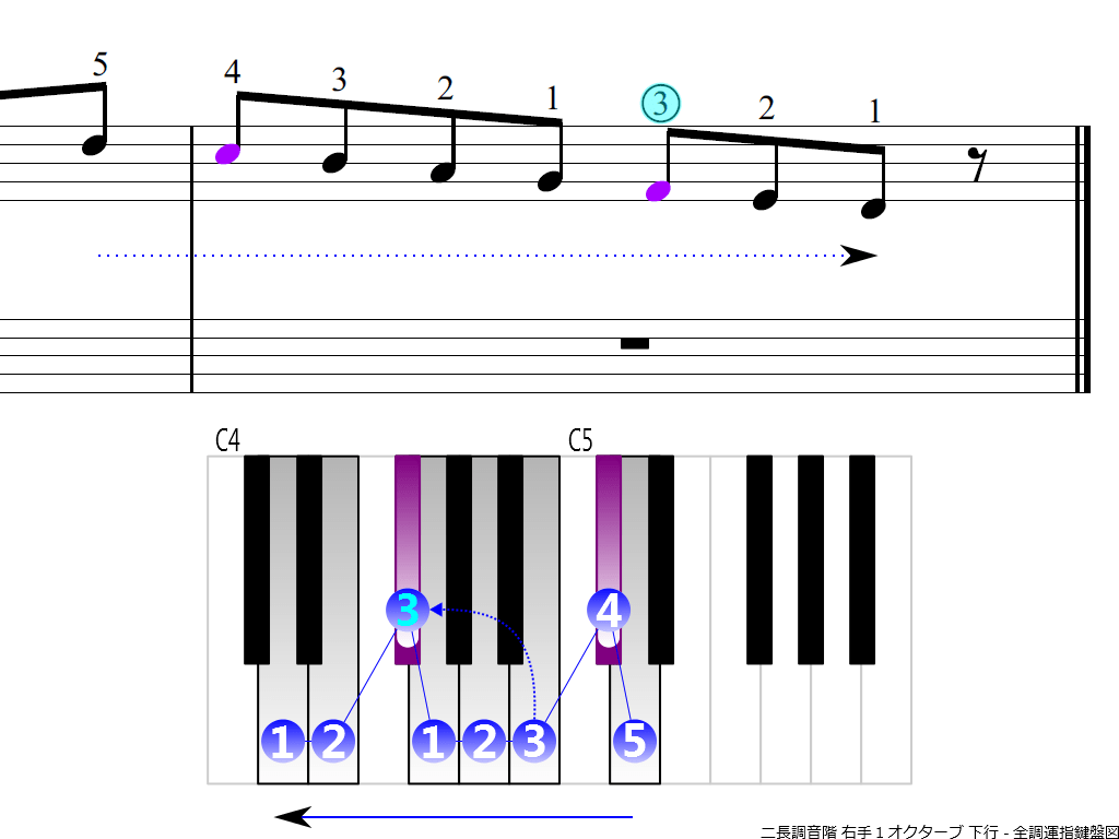 f4.-D-RH1-descending
