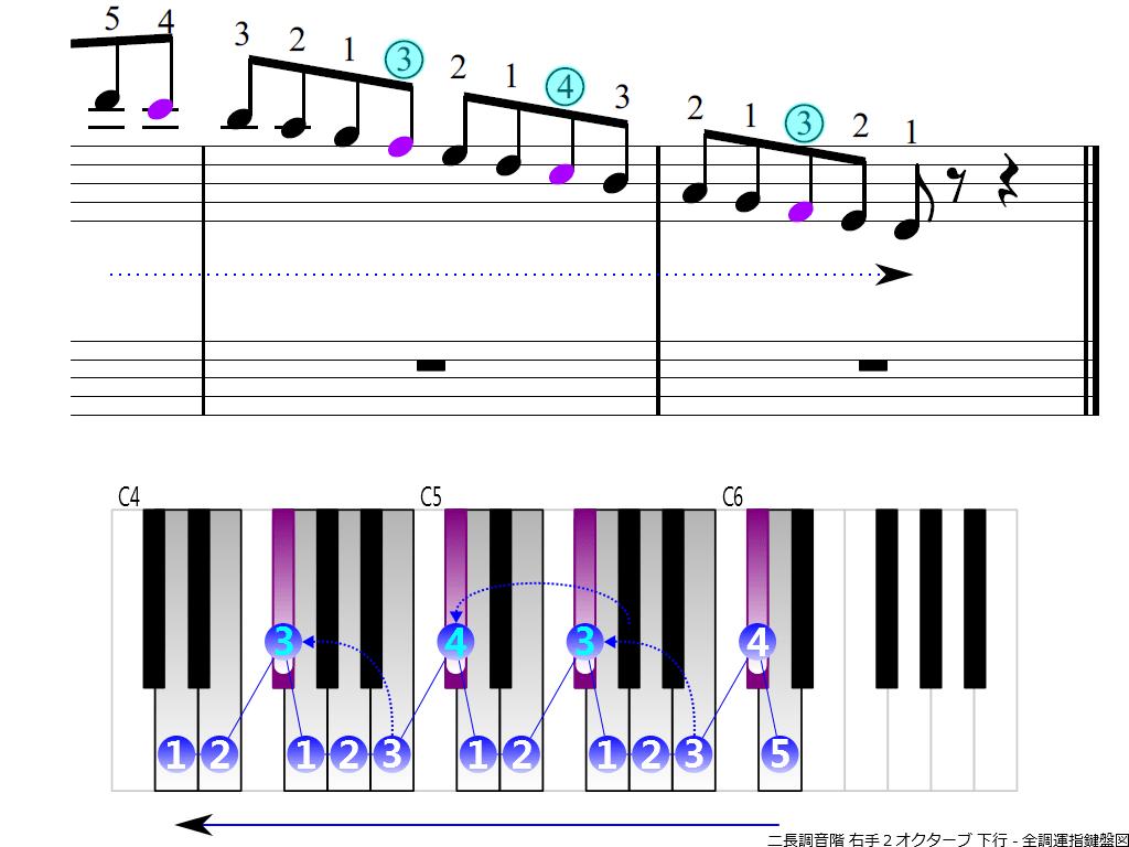 f4.-D-RH2-descending