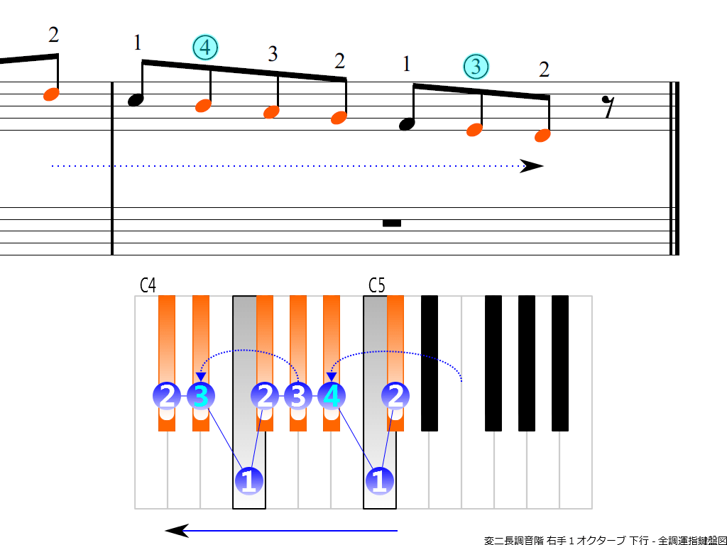 f4.-D-flat-RH1-descending
