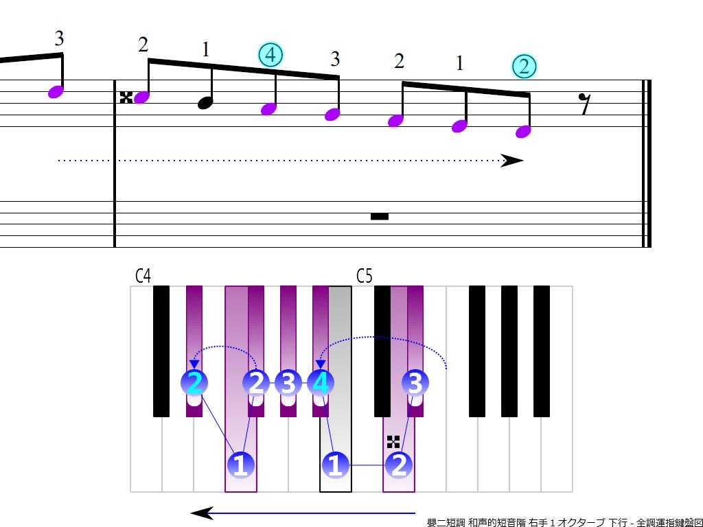 f4.-D-sharp-m-harmonic-RH1-descending