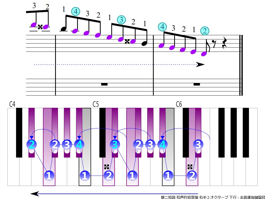 f4.-D-sharp-m-harmonic-RH2-descending