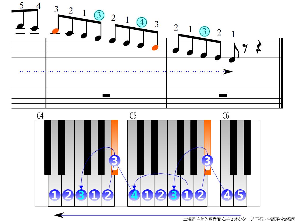 f4.-Dm-natural-RH2-descending