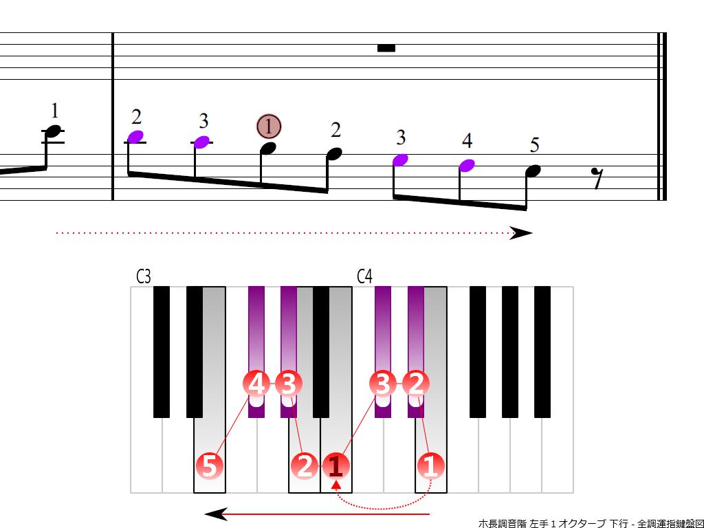 f4.-E-LH1-descending
