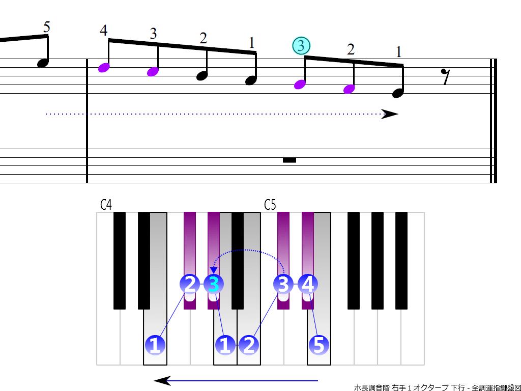 f4.-E-RH1-descending