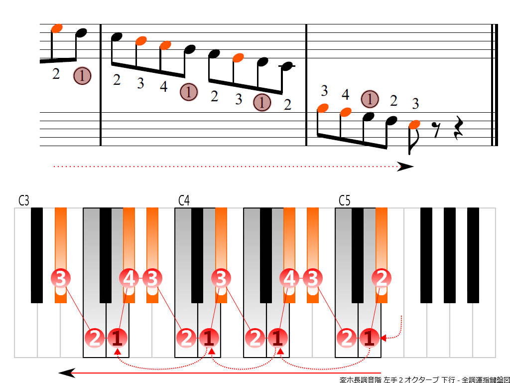 f4.-E-flat-LH2-descending