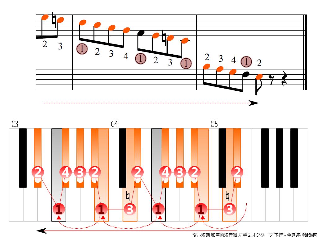 f4.-E-flat-m-harmonic-LH2-descending