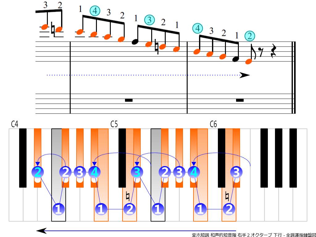 f4.-E-flat-m-harmonic-RH2-descending