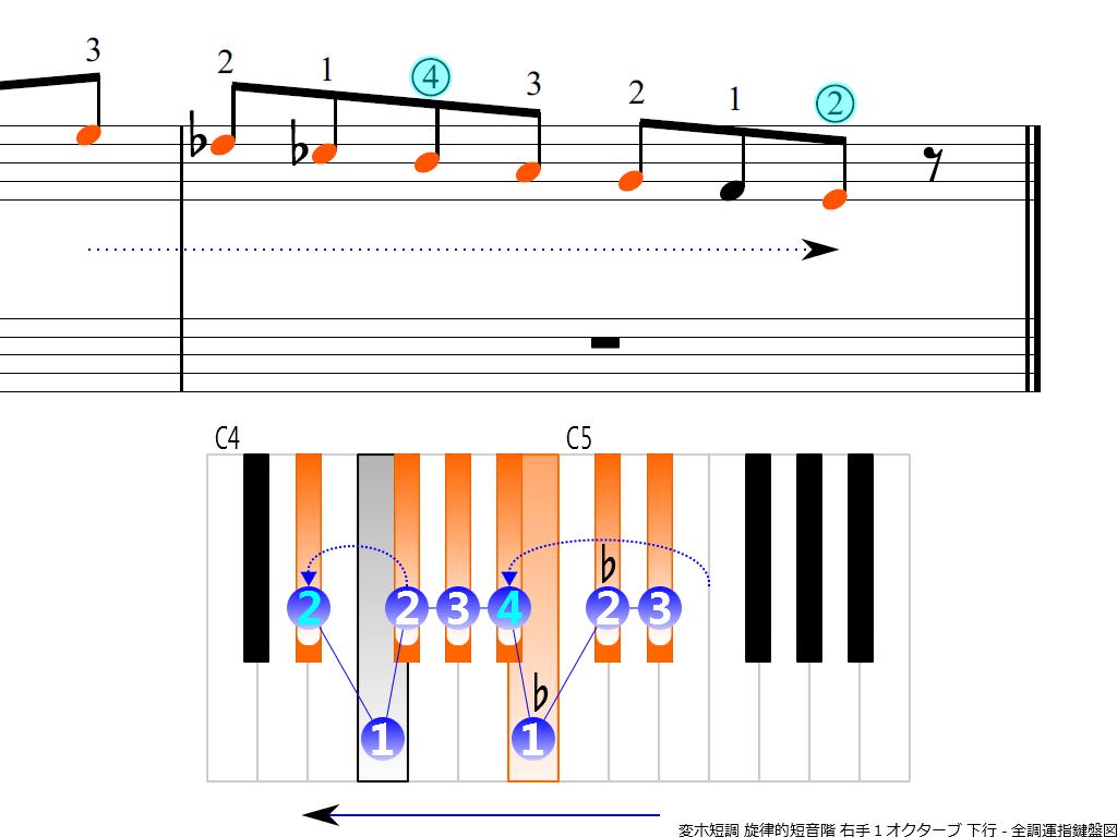 f4.-E-flat-m-melodic-RH1-descending