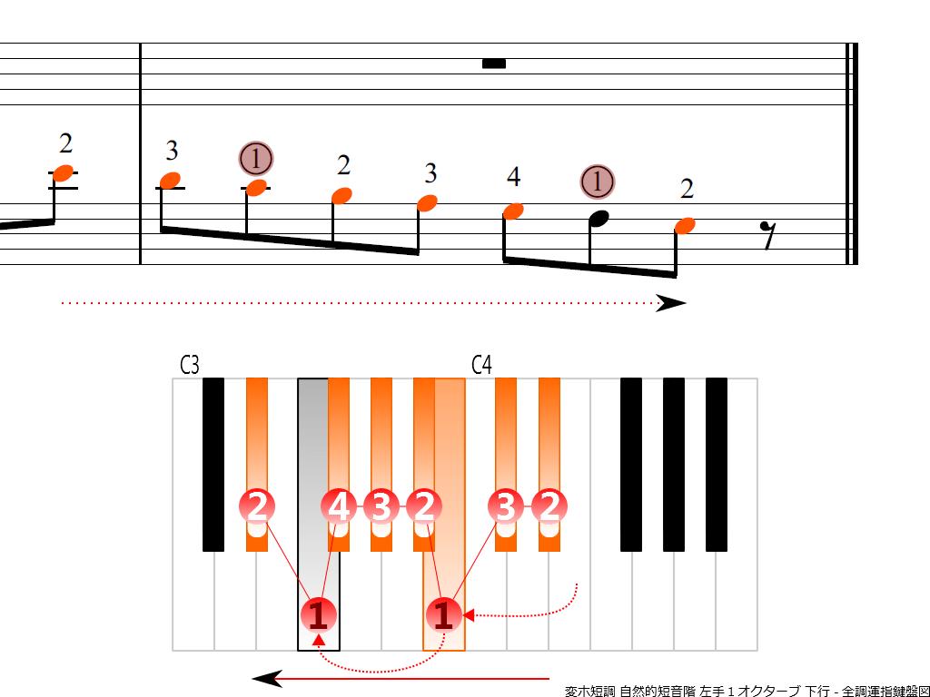 f4.-E-flat-m-natural-LH1-descending