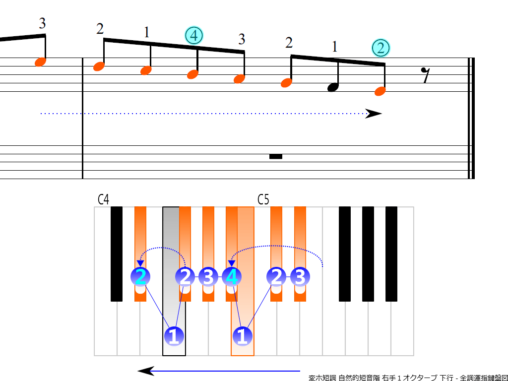 f4.-E-flat-m-natural-RH1-descending