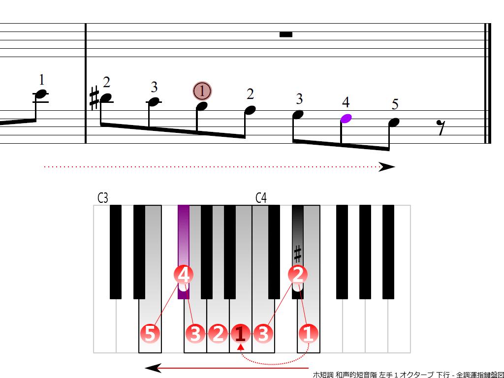 f4.-Em-harmonic-LH1-descending