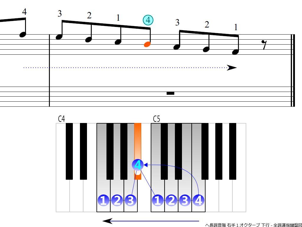 f4.-F-RH1-descending