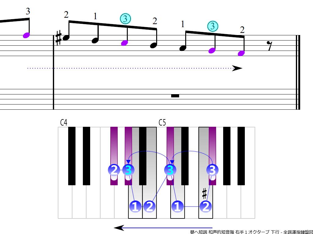 f4.-F-sharp-m-harmonic-RH1-descending
