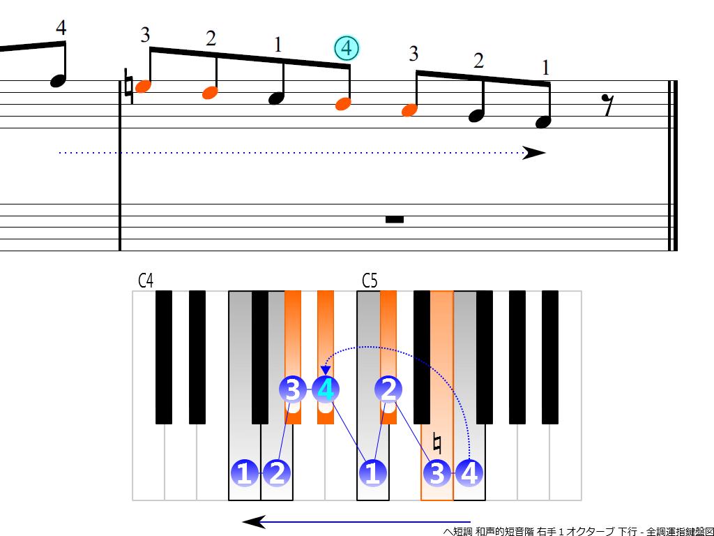 f4.-Fm-harmonic-RH1-descending