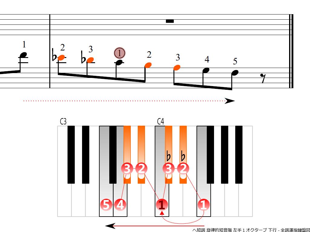 f4.-Fm-melodic-LH1-descending