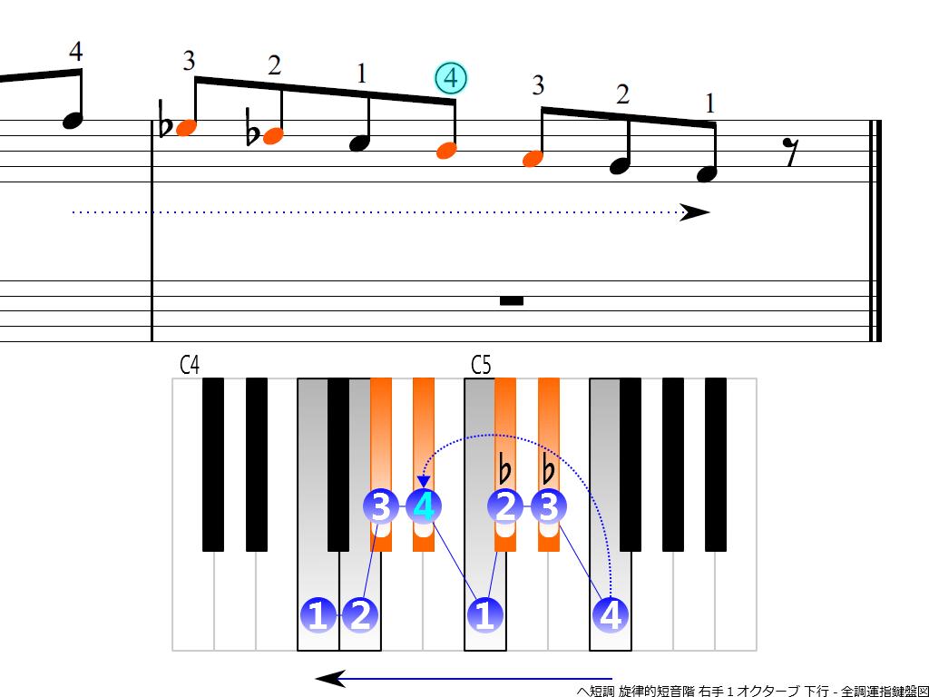 f4.-Fm-melodic-RH1-descending