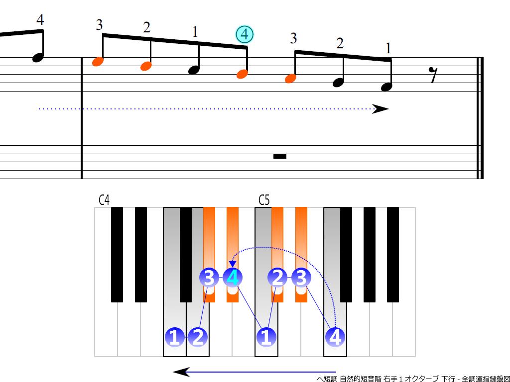 f4.-Fm-natural-RH1-descending