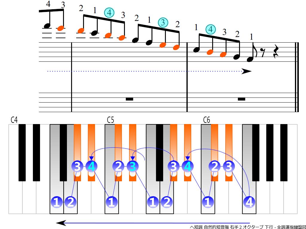 f4.-Fm-natural-RH2-descending