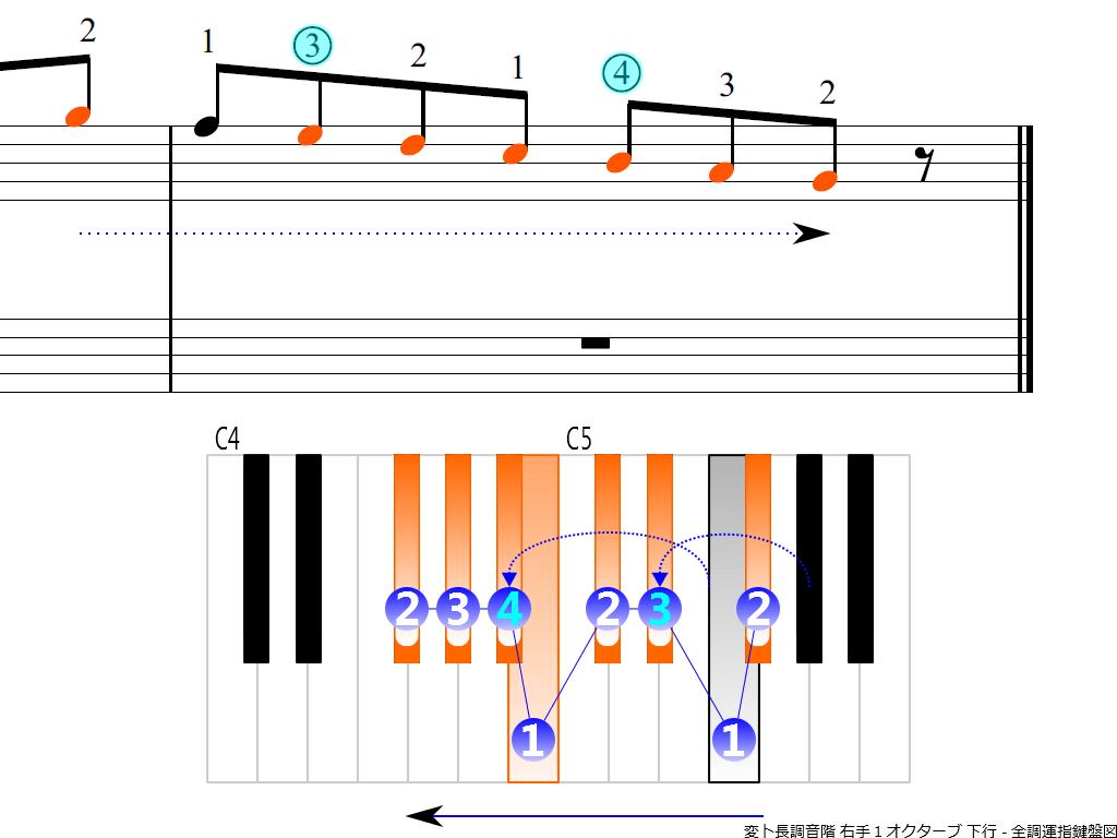 f4.-G-flat-RH1-descending