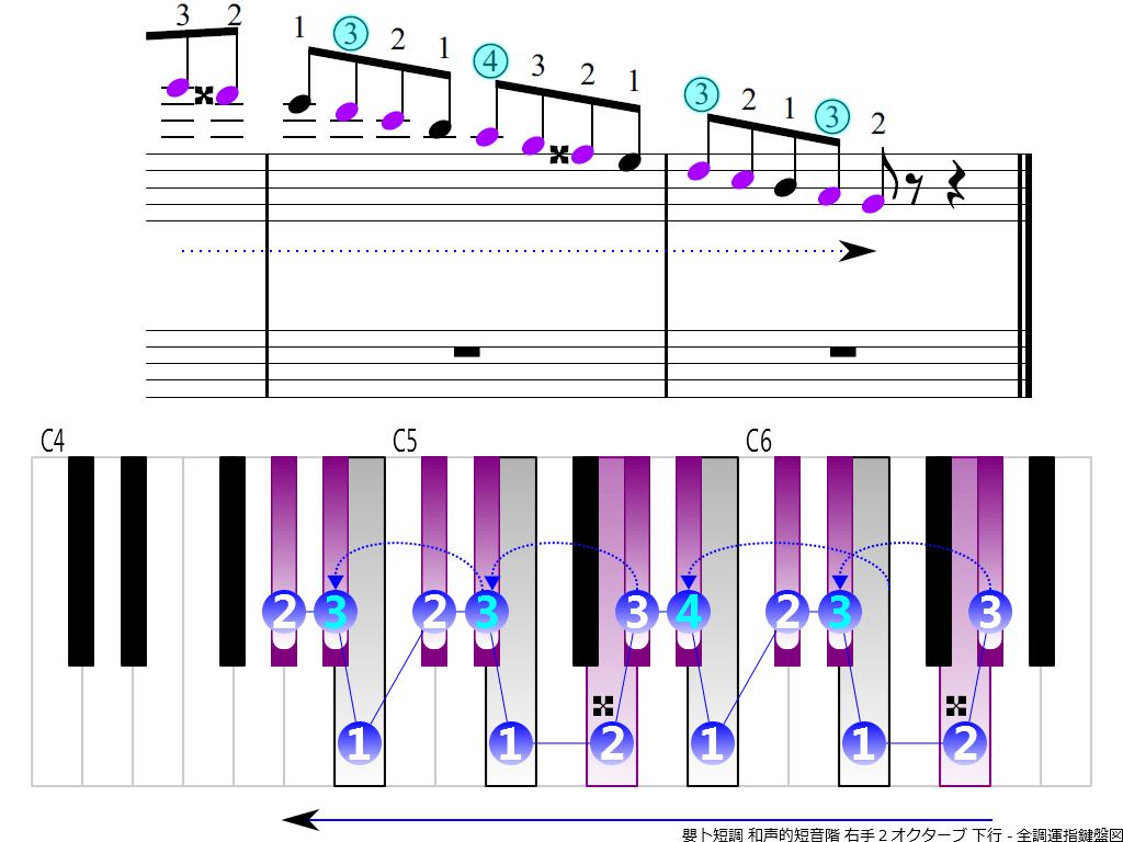 f4.-G-sharp-m-harmonic-RH2-descending