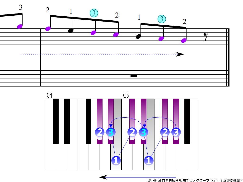 f4.-G-sharp-m-natural-RH1-descending