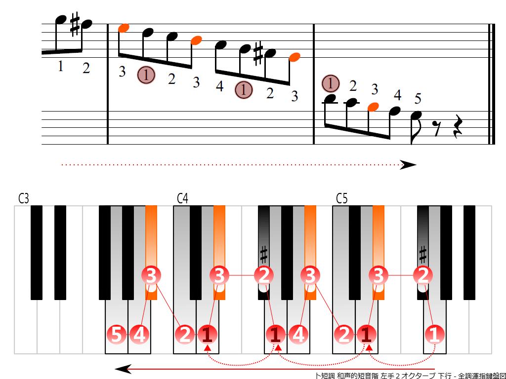 f4.-Gm-harmonic-LH2-descending